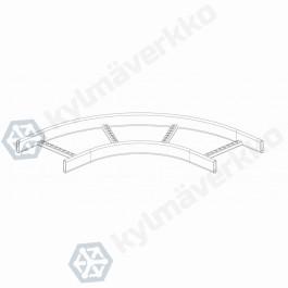 Kulmakappale MEKA KS90-200 R=1000 HDG